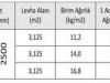 hekimboard-boyut-ve-agirliklari-1